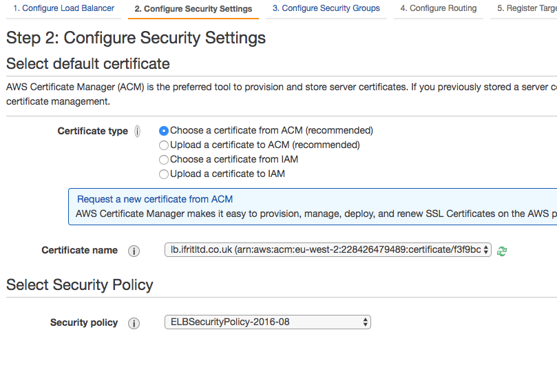 Ssl Termination With Alb Aws Certificate Manager And Terraform
