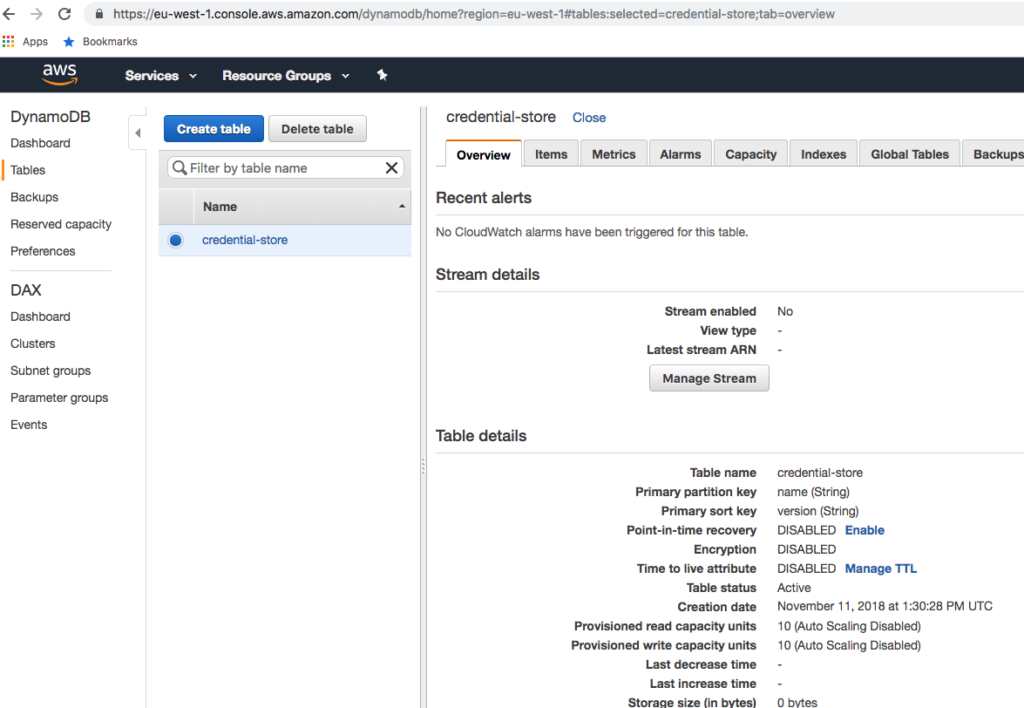 Storing sensitive data in AWS with credstash, DynamoDB and KMS
