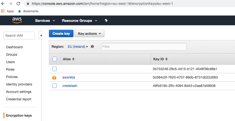 Storing sensitive data in AWS with credstash, DynamoDB and